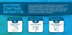 enteric coating benefits